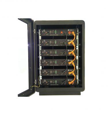 Accesorios Baterías